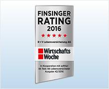 Finsinger-Rating